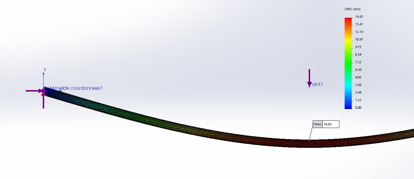 0.Illustration